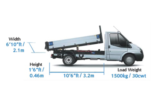 Hire A Tipper Truck In London Surrey Hampshire And Kent